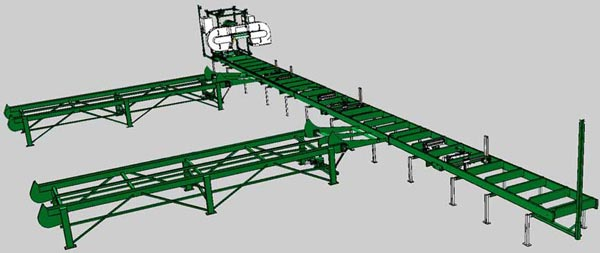 High Production Sawmill Layout